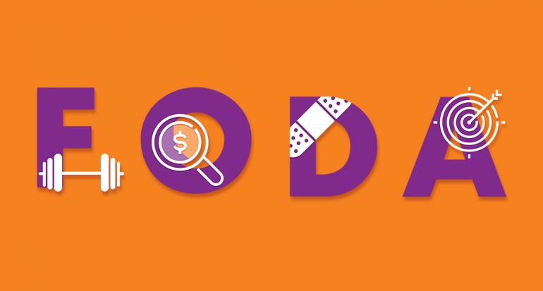 FODA es un análisis para tener mas exito en la vida